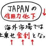 ジャパンプレミアムとは